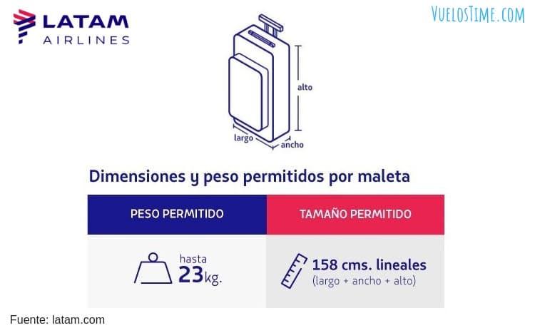 peso tamaño permitido equipaje maletas vuelos latam airlines